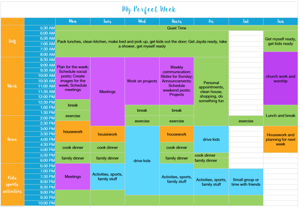 perfectweek