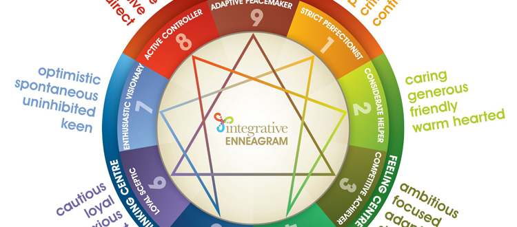 how the Enneagram rocked my world